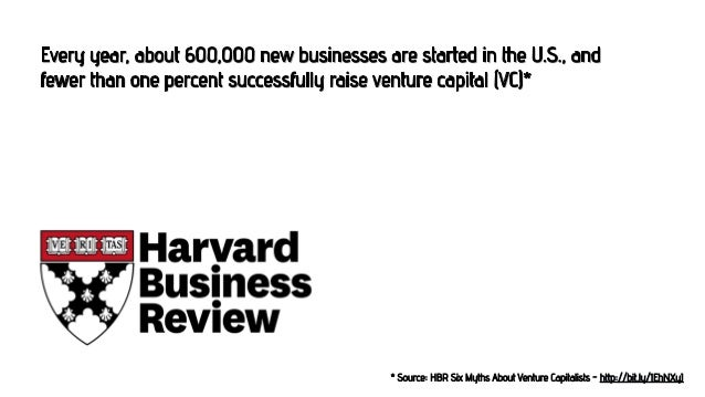 You Should Stop Looking for Venture Capital Slide 2