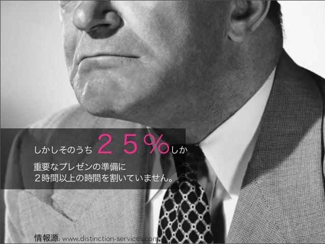 しかしそのうち        25%                  しか重要なプレゼンの準備に2時間以上の時間を割いていません。情報源: www.distinction-services.com