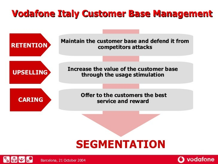 vodafone market segmentation Targetingvodafone is adopting multi-segment approach they are offering a  series of differentiated products to their respective markets.