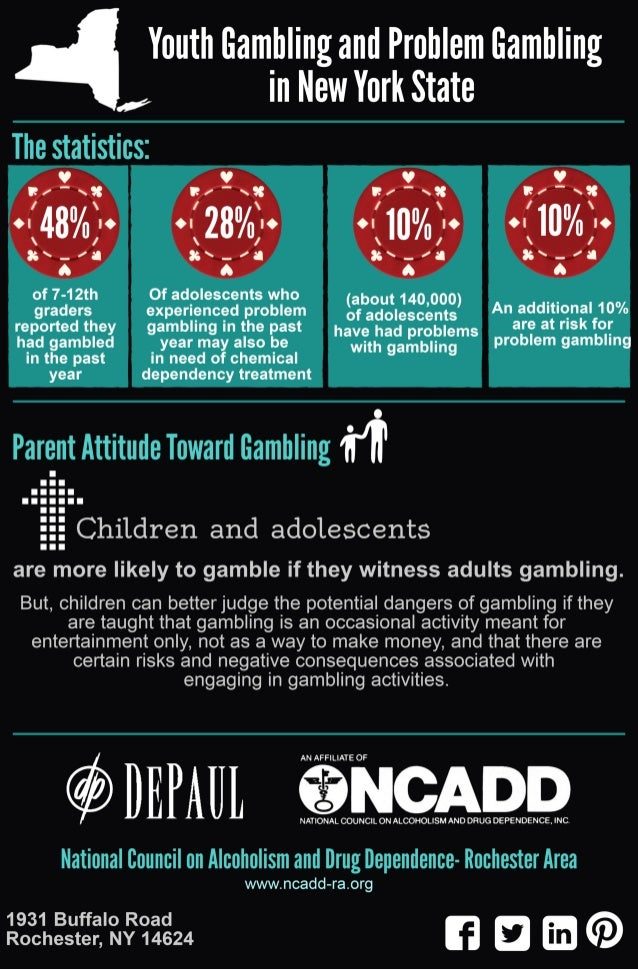 Gambling problem state united youth sioux falls sd casino