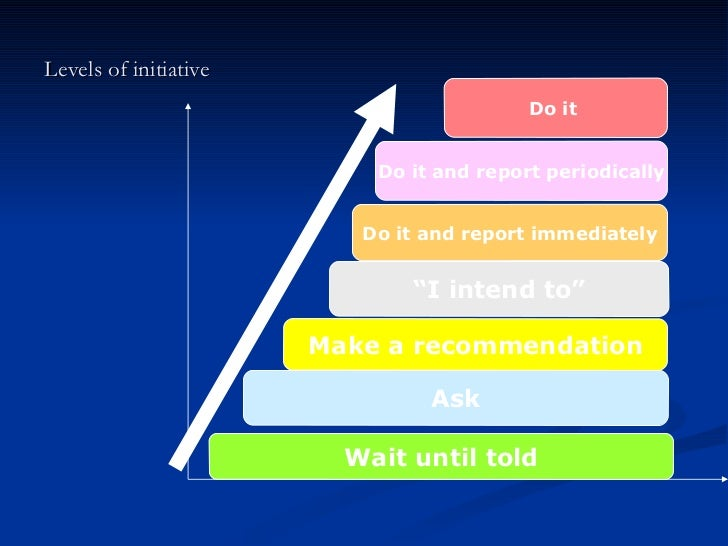 """Levels of initiative Wait until told Ask Make a recommendation """" I intend to"""" Do it and report immediately Do it and repor..."""