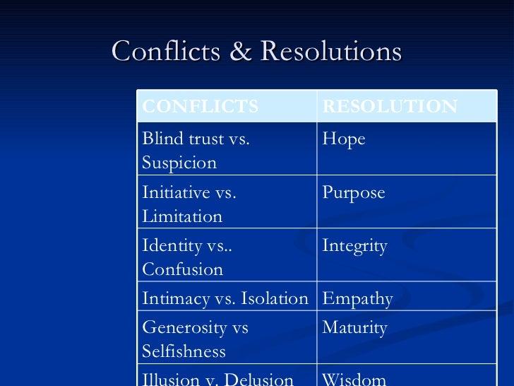 Conflicts & Resolutions Wisdom Illusion v. Delusion Maturity Generosity vs Selfishness Empathy Intimacy vs. Isolation Inte...