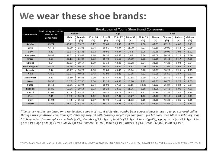 Youth Shoe Size To Mens