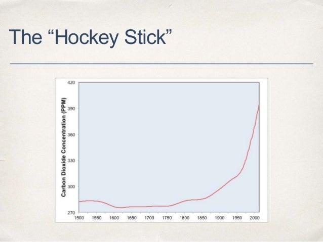 "The ""Hockey Stick"""