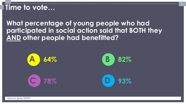 8  What percentage of young people who had participated in social action said that BOTH they AND other people had benefitt...