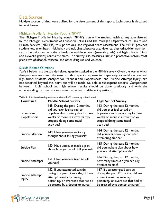 Page   8 Data Sources Multiple sources of data were utilized for the development of this report. Each source is discussed ...