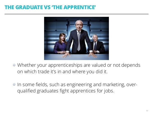 Youth Unemployment And The Role Of Apprenticeschemes Uk