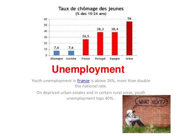 Une Unemployment Youth unemployment in France is above 26%, more than double the national rate. On deprived urban estates ...