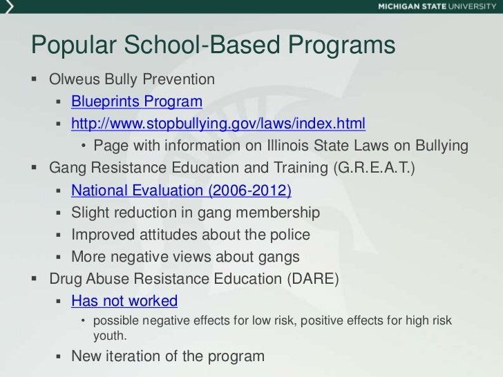 Youth violence prevention and intervention an overview 30 popular school based programs olweus bully prevention blueprints malvernweather Choice Image
