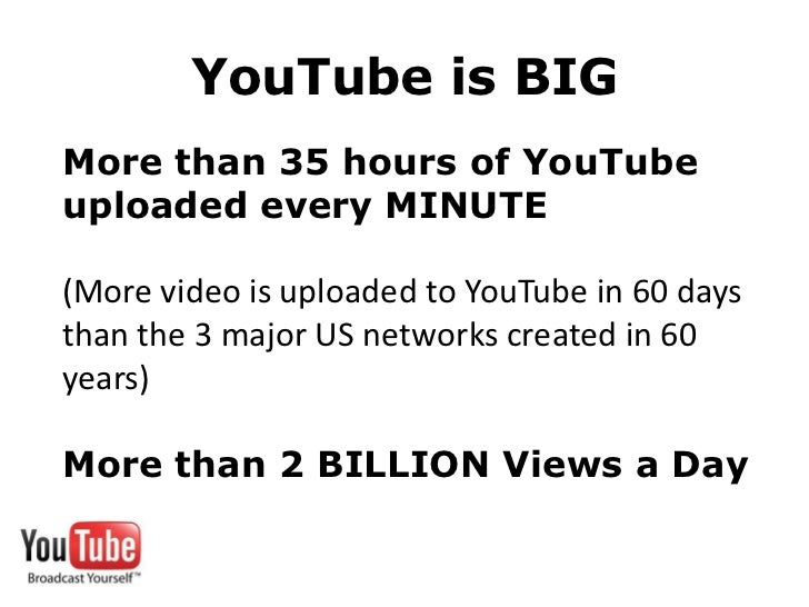 Download youtube videos longer than 1 hour to mp3 ccuart