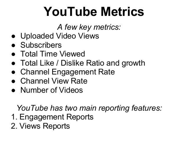 YouTube Digital Marketing Background & Strategy