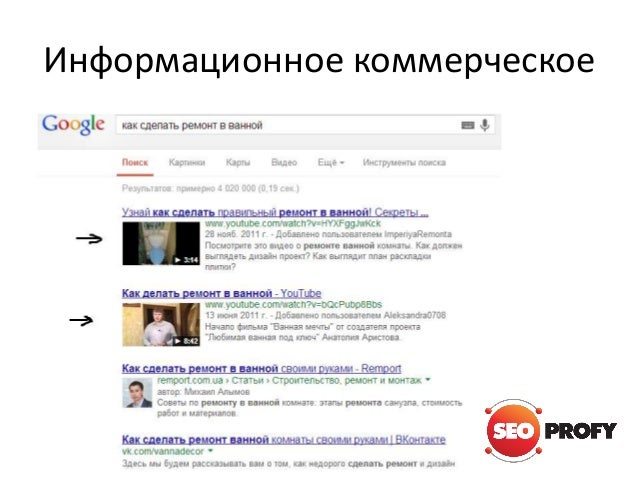 Оптимизация сайта под ключ Улица Алымова провайдеры интернета реклама