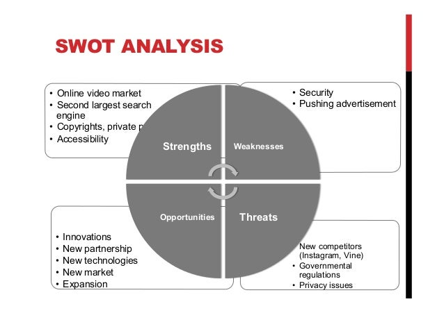 analysis of the strengths based model Strengths swot analysis  while based on data and facts, the conclusions drawn from  healthcare model for force field analysis force field analysis.