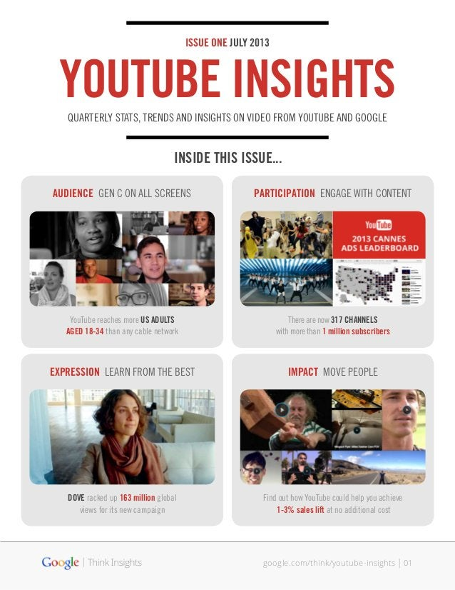 01google.com/think/youtube-insights YOUTUBE INSIGHTS There are now 317 CHANNELS with more than 1 million subscribers YouTu...