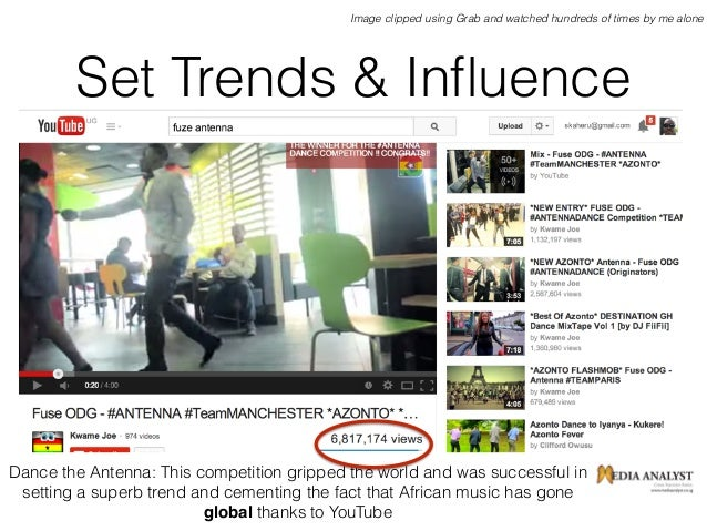 Set Trends & Influence Dance the Antenna: This competition gripped the world and was successful in setting a superb trend a...