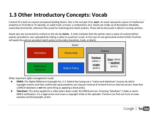 YouTube Content ID Handbook - Google