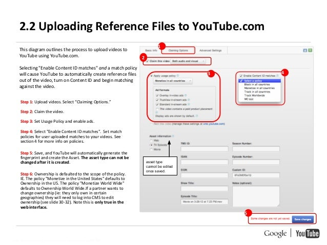 Youtube content id handbook google asset 14 22 uploading reference files to youtube this diagram outlines the process ccuart Image collections