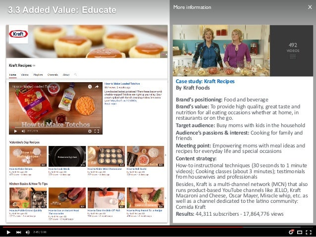 youtube case study The company: youtube is an american video-sharing website headquartered in  san bruno, california, united states the service was created by three former.