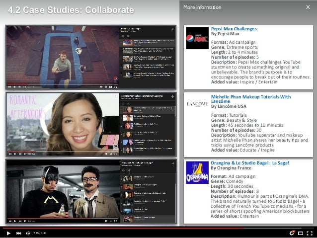 youtube case study Let's go on a journey and learn how to conduct case studies.