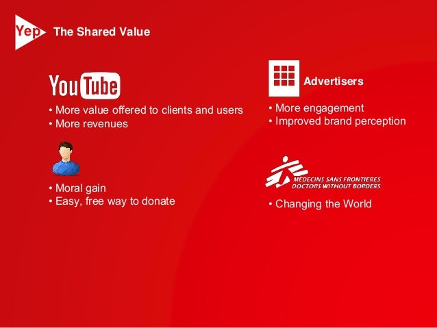 Yep The Shared Value  • More value offered to clients and users  • More revenues  Advertisers  • More engagement  • Improv...