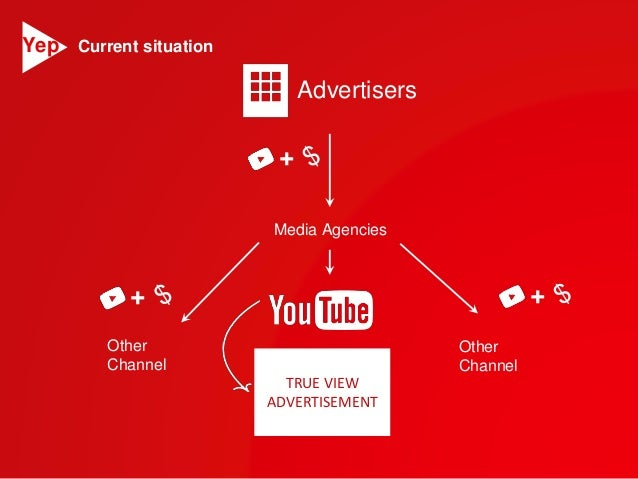 Advertisers  TRUE VIEW  ADVERTISEMENT  +  +  +  Other  Channel  Other  Channel  Media Agencies  Yep Current situation
