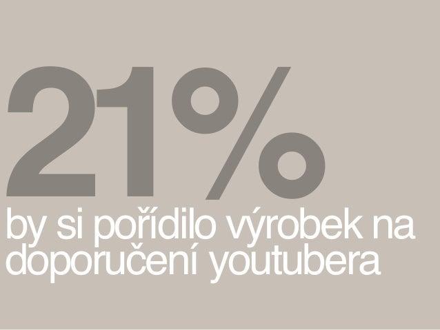 GetTheLouk Gabrielle Hecl Teri Blitzen ViralBrothers Hoggy GoGoMan Jirka Král Ati 19%24%24%21%17%20%13% 60%52%48...