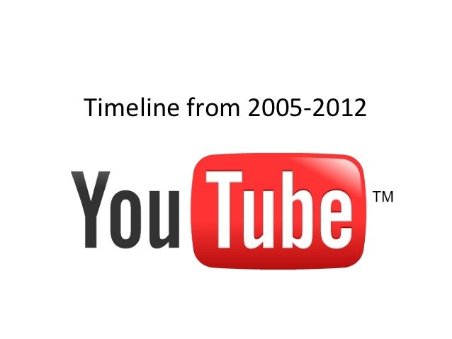 Timeline from 2005-2012