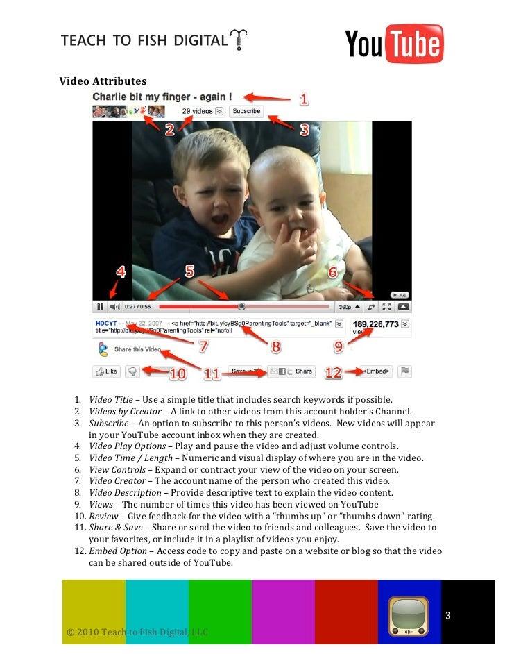 YouTube Tutorial Slide 3