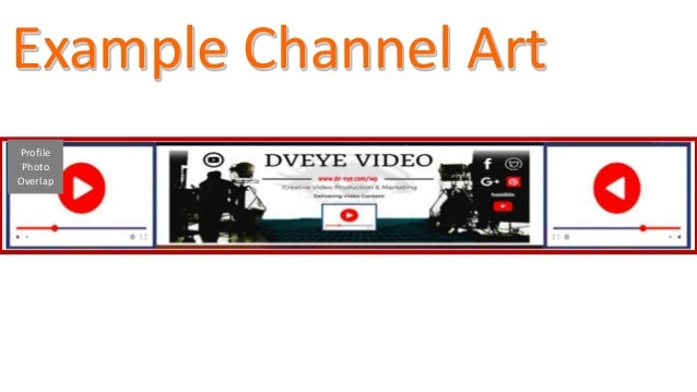 YouTube Check Lists and Templates
