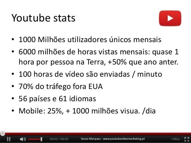 Youtube stats • 1000 Milhões utilizadores únicos mensais • 6000 milhões de horas vistas mensais: quase 1 hora por pessoa n...