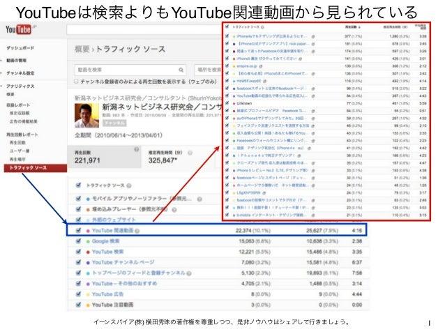YouTubeは検索よりもYouTube関連動画から見られている      イーンスパイア(株) 横田秀珠の著作権を尊重しつつ、是非ノウハウはシェアして行きましょう。   1