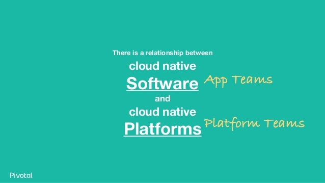 There is a relationship between cloud native Software and cloud native Platforms App Teams Platform Teams