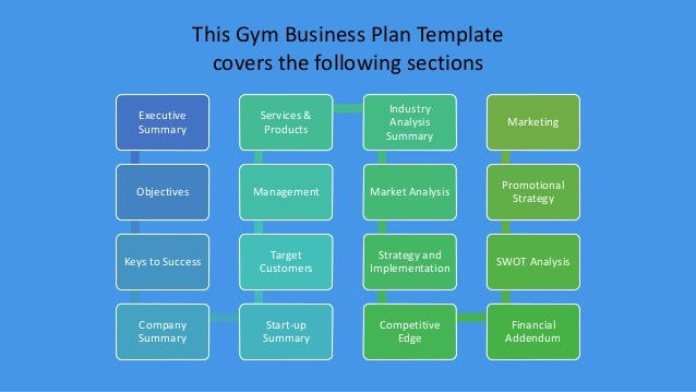 Gym Business Plan