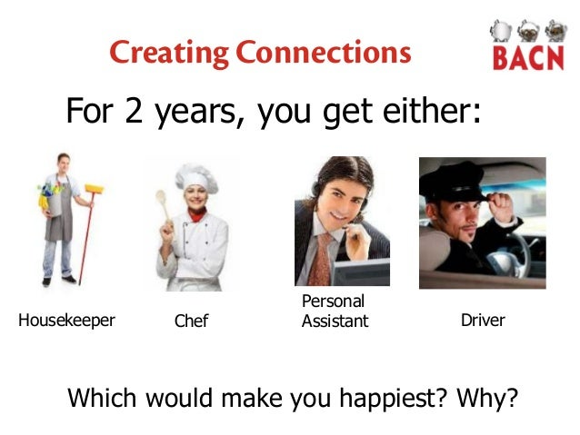 Creating Connections Which would make you happiest? Why? For 2 years, you get either: Housekeeper Chef Personal Assistant ...