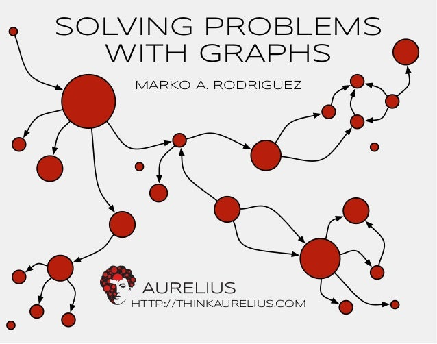 SOLVING PROBLEMS  WITH GRAPHS   MARKO A. RODRIGUEZ   http://THINKAURELIUS.COM