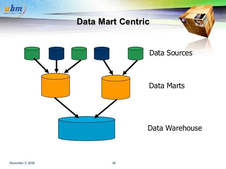 data mining and warehousing pdf