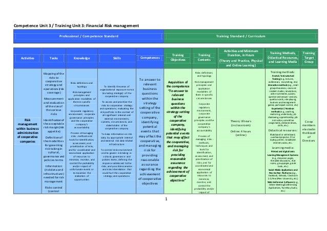 1 Competence Unit 3 / Training Unit 3: Financial Risk management Professional / Competence Standard Training Standard / Cu...