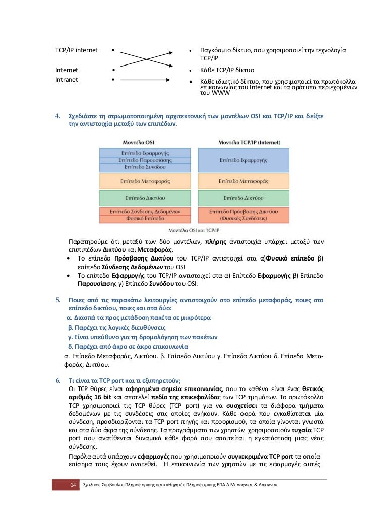 TCP/IP internet         •                                 •   Παγκόσμιο δίκτυο, που χρησιμοποιεί την τεχνολογία           ...