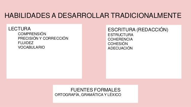 HABILIDADES A DESARROLLAR TRADICIONALMENTE LECTURA COMPRENSIÓN PRECISIÓN Y CORRECCIÓN FLUIDEZ VOCABULARIO ESCRITURA (REDAC...