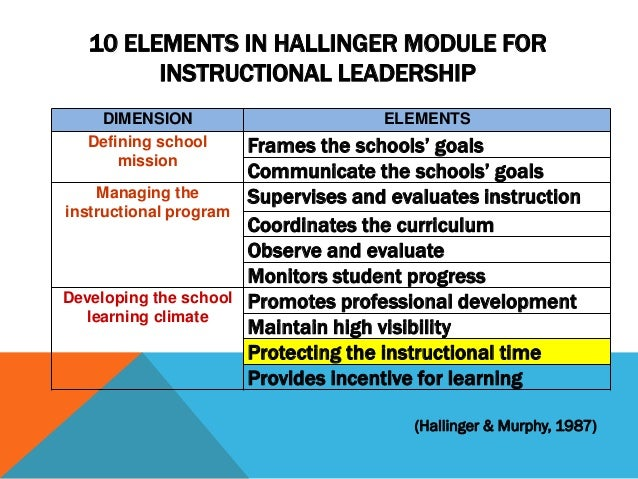 Policy and Educational Planning.Protecting Instructional Time Slide 3