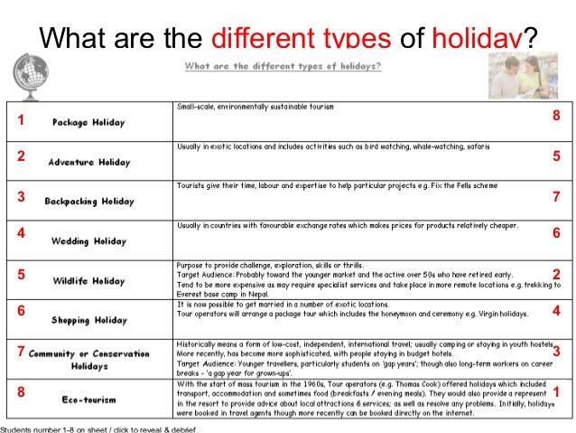 different types of holidays essay What types of essays exist home blog 5 different types of essays the expository essay of all the different types of essays.