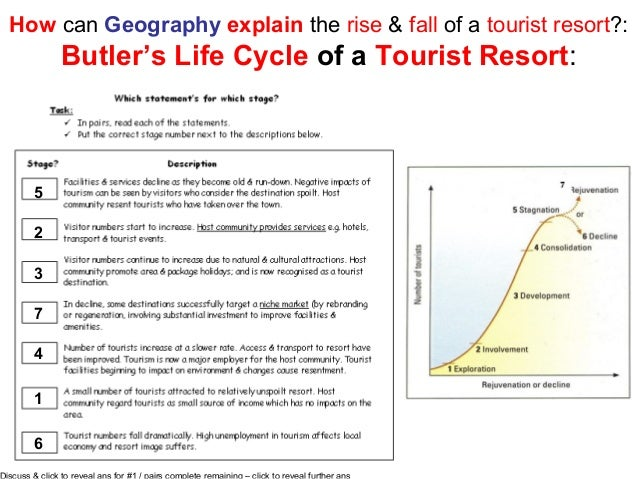 destination life cycle Tourist destinations from what is a tourist destination is it a hotel will they have the ability to maintain their place on the tourism area life cycle.