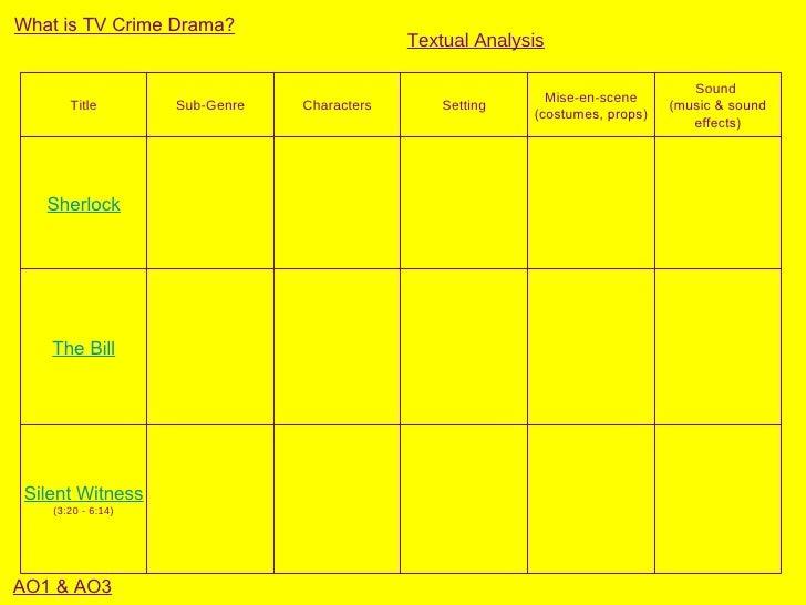 What is TV Crime Drama?                                             Textual Analysis                                      ...