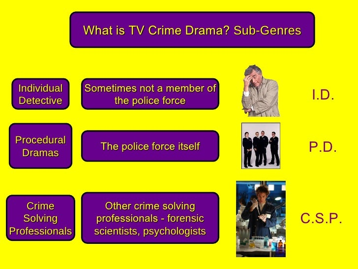 What is TV Crime Drama? Sub-Genres Individual     Sometimes not a member of Detective           the police force          ...