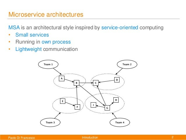 Architecting Microservices  Slide 2