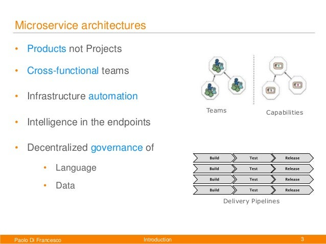 Architecting Microservices  Slide 3