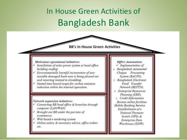 islami bank bangladesh limited green banking The united kingdom is home to a number of islamic banks,  or wholesale banking,  islamic banks by assets the islamic bank chart is the leading.