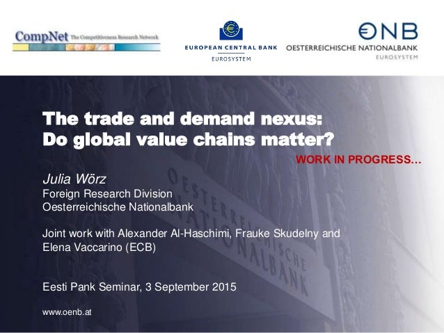 The trade and demand nexus: Do global value chains matter? Julia Wörz Foreign Research Division Oesterreichische Nationalb...