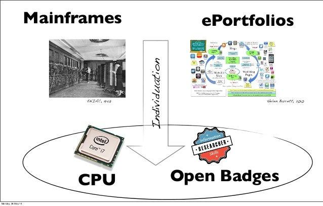 Open Badges ePortfolios Individuation CPU Mainframes Helen Barrett, 2010ENIAC, 1947 Monday, 26 May 14