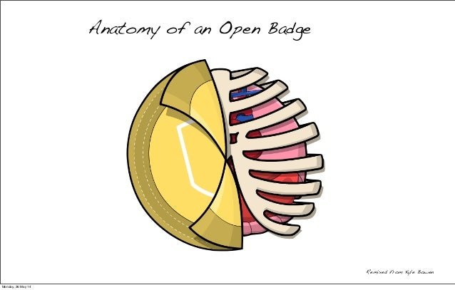Anatomy of an Open Badge Remixed from Kyle Bowen Monday, 26 May 14
